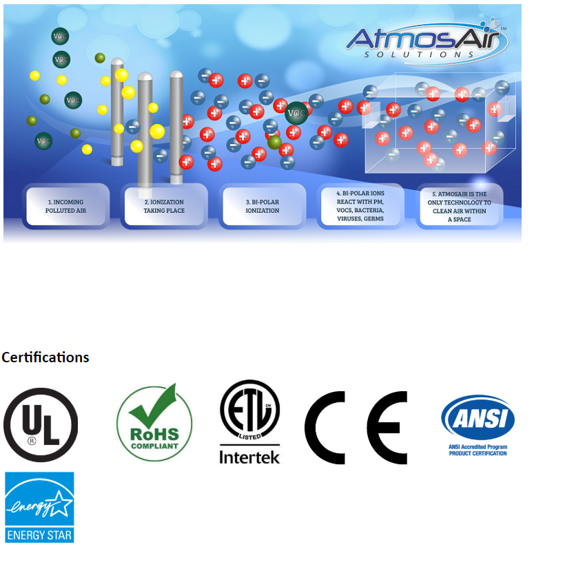 AtmosAir Certifications